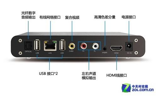 开博尔K210畅享云电视 限时抢购369元