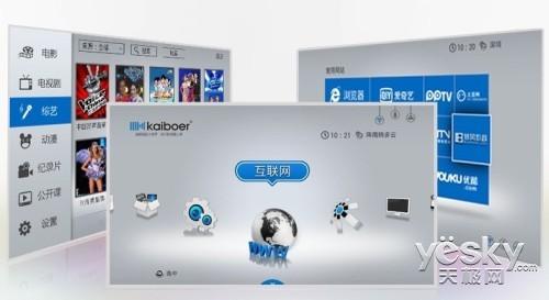 双系统智能多享 真3D智能盒开博尔Q1曝光