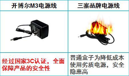 """开博尔M3四核新品最""""低""""价激情上市"""